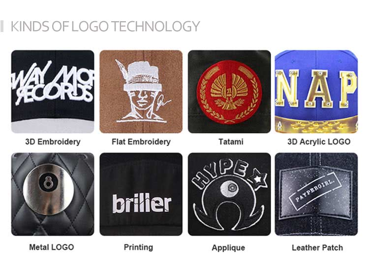 kinds of logo technology